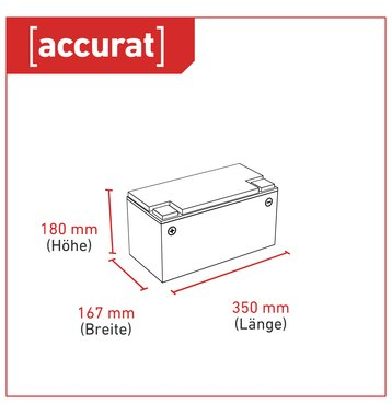Accurat Supply S70 AGM Bleiakku 70 Ah