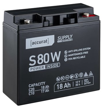 Accurat Supply S80W AGM Bleiakku 18 Ah