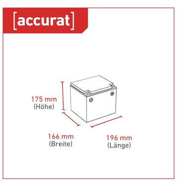 Accurat Traction T20 LFP 24V LiFePO4 Lithium Versorgungsbatterie 20 Ah